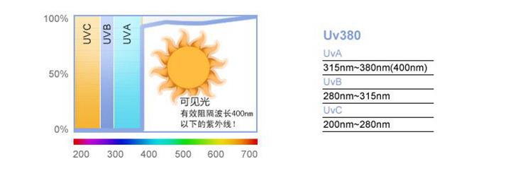 高知1.56加硬加膜极速变色(灰)树脂片