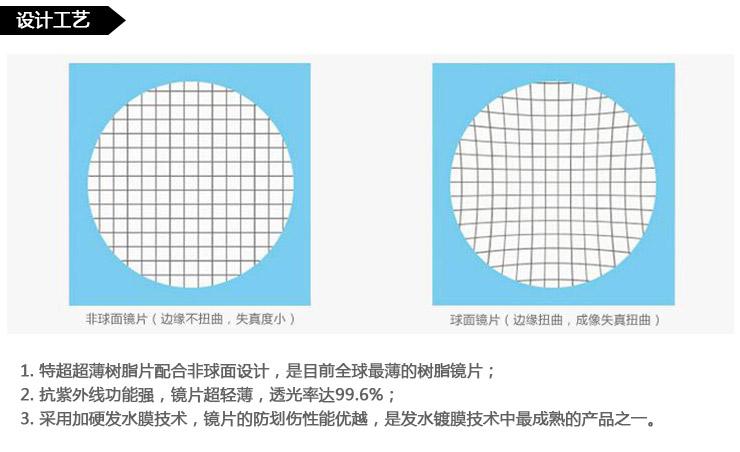 韩国凯米1.74非球面抗辐射超薄树脂眼镜片